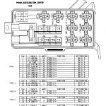 2002 Dodge 1500 Ram Fuse Box Diagram
