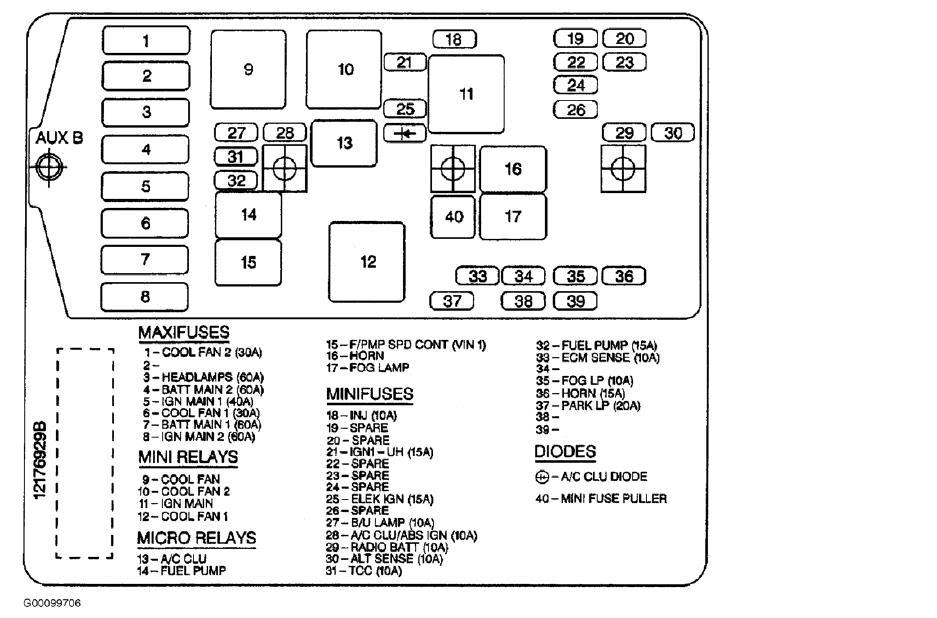 2005 Grand Prix Fuse Block Diagram : 34 Wiring Diagram