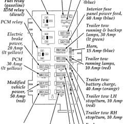 2006 Ford E150 Fuse Box Diagram Telephone Outlet Wiring | And