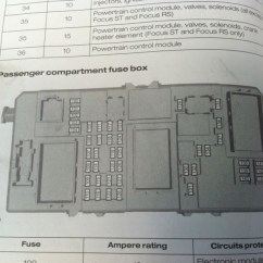 2005 Ford Focus Wiring Diagram Rj11 Uk Mondeo 2008 Fuse Box | And
