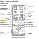 Ford Ranger Fuse Box Map. Ford. Automotive Wiring Diagrams