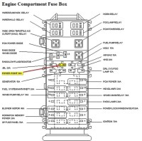 2007 Ford Ranger Fuse Box | Fuse Box And Wiring Diagram