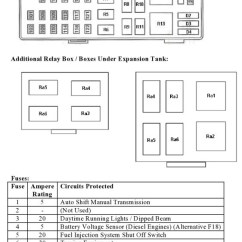 05 Ford F150 Radio Wiring Diagram Single Phase House In India 2005 Transit Fuse Box | And