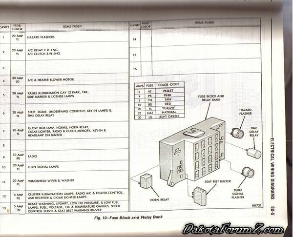 1990 dodge dakota wiring diagram rh homesecurity press