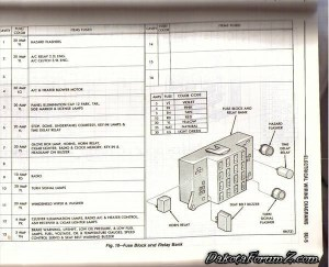 1989 Dodge Dakota Fuse Box Diagram | Fuse Box And Wiring Diagram