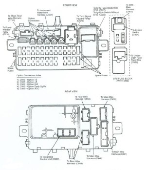 94 Honda Civic Fuse Box | Fuse Box And Wiring Diagram