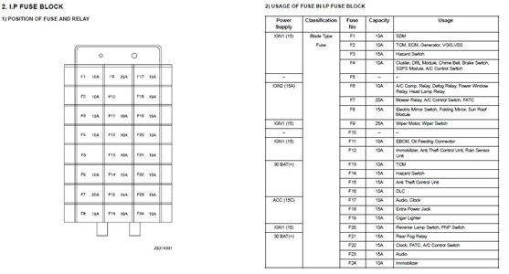 2000 daewoo leganza fuse box diagram free download wiring 2000 daewoo nubira radio wiring diagram - somurich.com #12