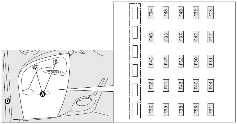 fiat punto fuse box diagram 2008