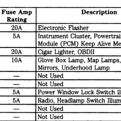 2001 Ford Taurus Stereo Wiring Diagram Mk2 Fiat Punto 2003 F250 Fuse Box | And