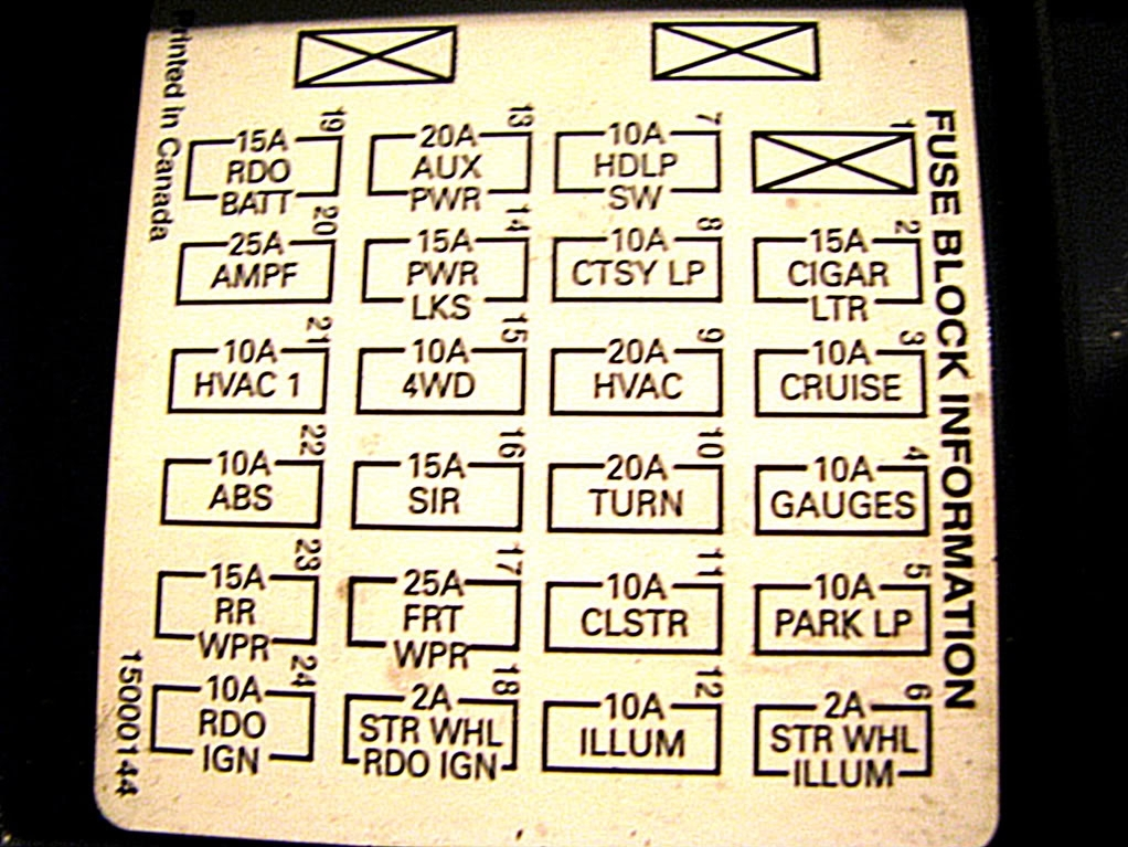 brake light fuse box diagram 2000 chevy s10