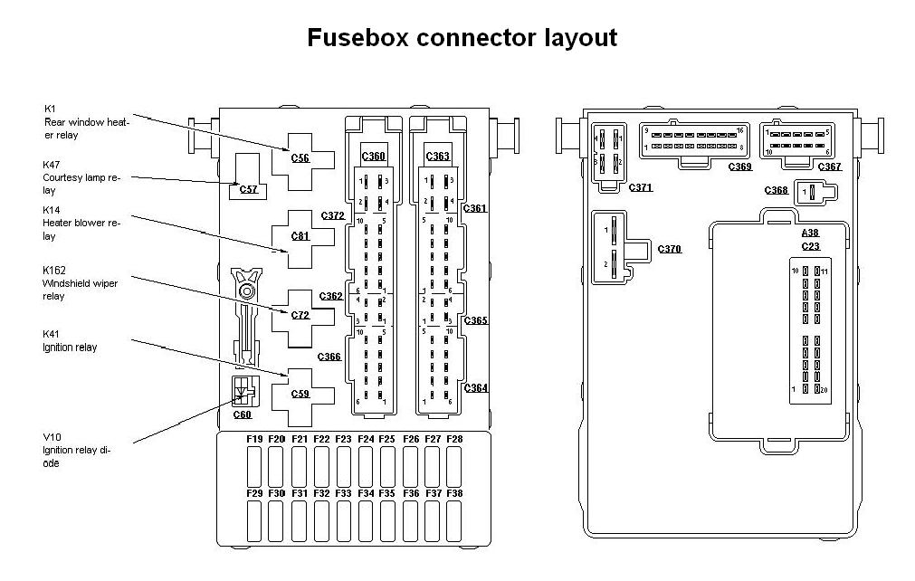 ford mondeo mk1 fuse box layout example electrical circuit \u2022 Mondeo Mk5 ford mondeo mk3 fuse box location ford mondeo mk2 wiring diagrams rh parsplus co ford mondeo