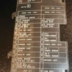 95 Honda Civic Wiring Diagram Lighting Contactor Panel 94 Fuse Box | And