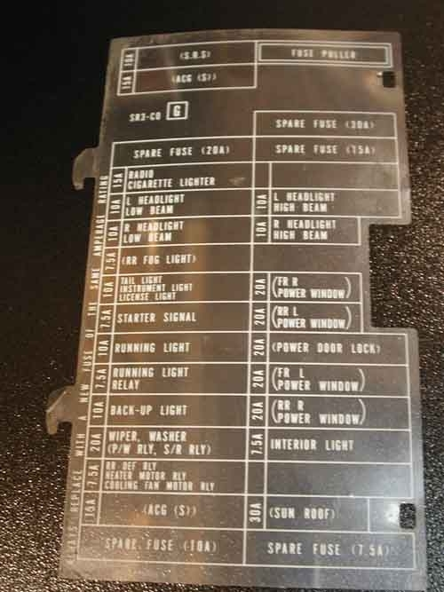 Fuse Box Diagram 1995 Honda Accord Fuse Diagram 94 Honda Accord Fuse