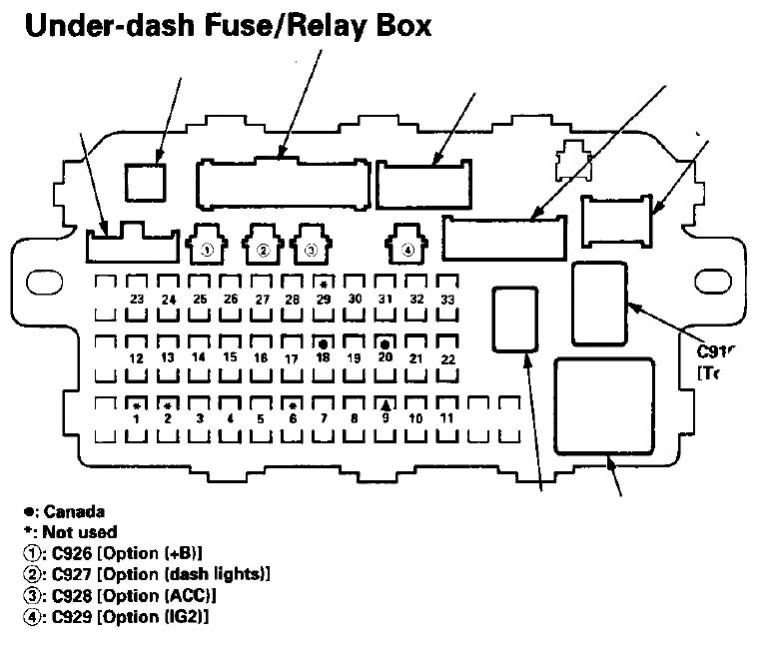 99 00 Civic Fuse Box Diagram : 28 Wiring Diagram Images