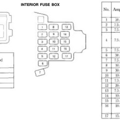 1997 Acura Integra Stereo Wiring Diagram 7 Way Trailer Plug Chevy 1996 Honda Accord Fuse Box | And