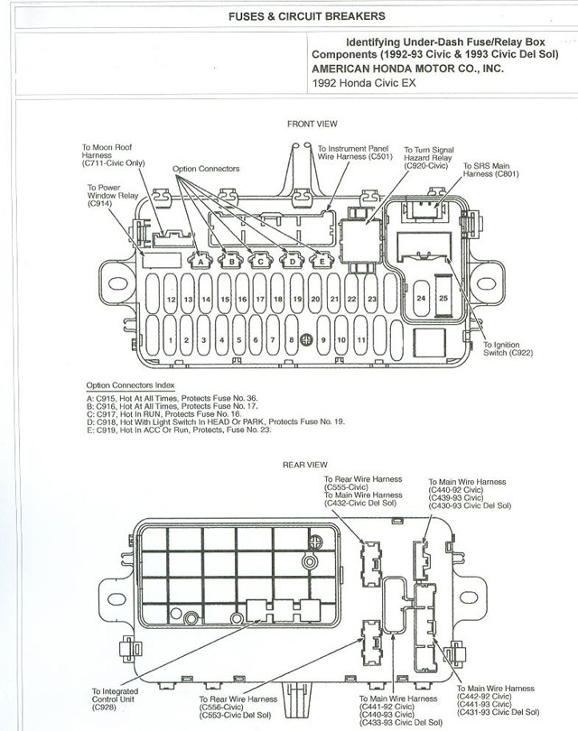95 civic under dash fuse box diagram
