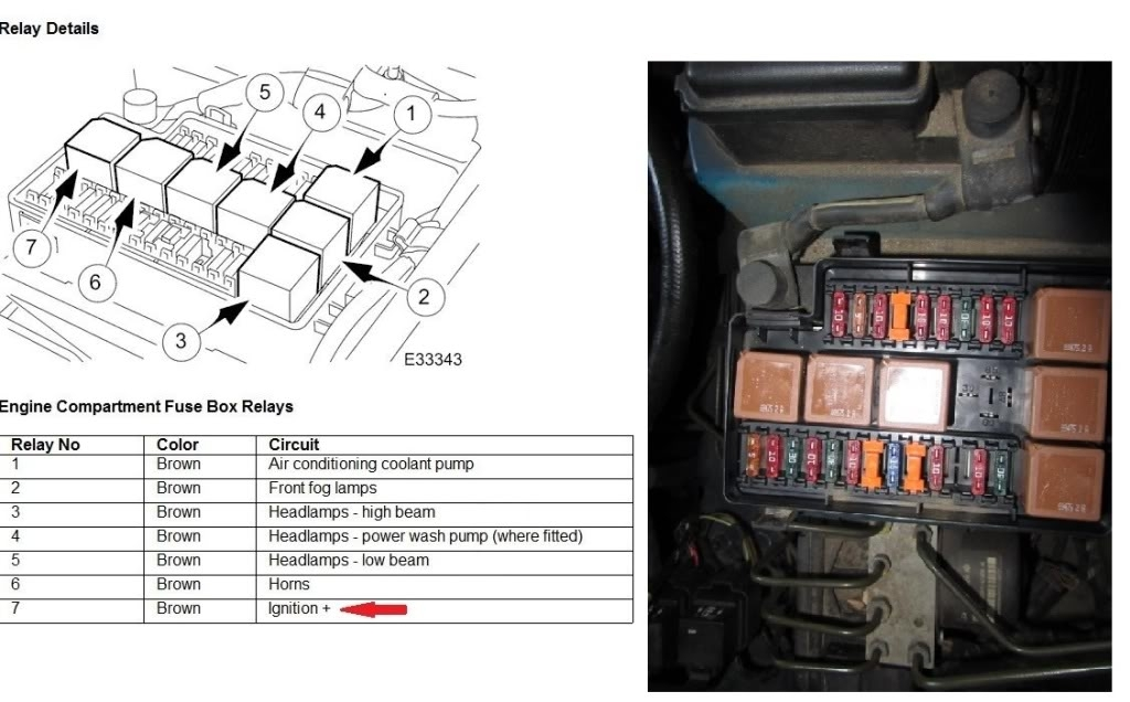 xj fuse box diagram