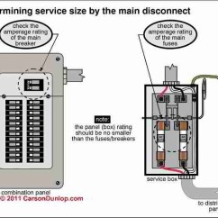 200 Amp Meter Base Wiring Diagram Ems Stinger 4 Main Switch On Fuse Box | And