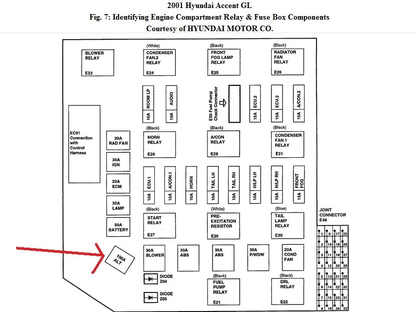 2009 cobalt fuse box diagram wiring two way switch hyundai xg300 location auto electrical related with