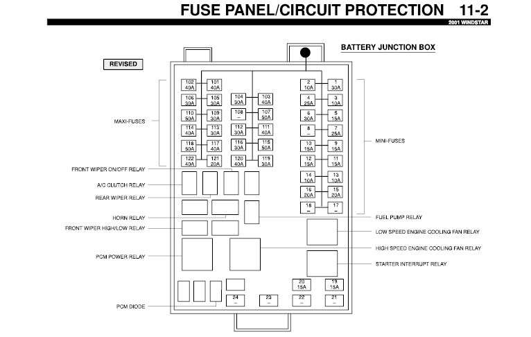 fuse box diagram for a 2000 ford windstar