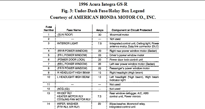 fuse box diagram 94 integra wiring diagram data val 91 Acura Integra Fuse Diagram integra gsr fuse diagram wiring diagram imp 94 integra under hood fuse box diagram 94 integra