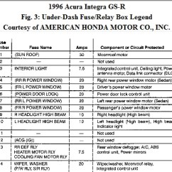 Acura Integra Wiring Diagram Of A Car Starter Cl Fuse Box 1999 Bch Vipie De U20221999 Blog