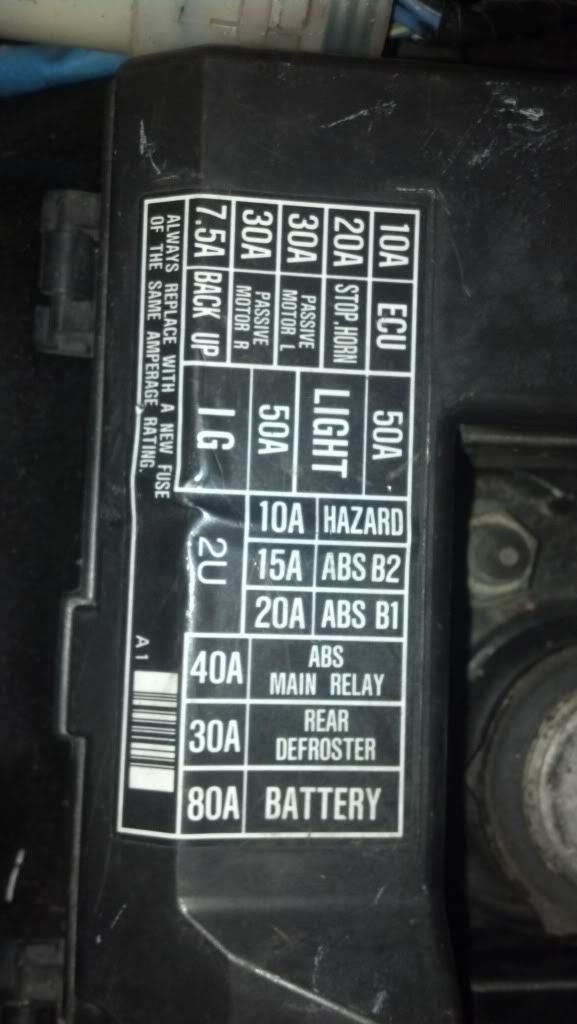 Acura Integra Fuse Box Diagram Image Details
