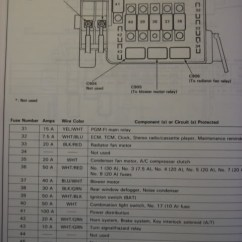 1998 Honda Accord Wiring Diagram 2 Way Dimmer Switch 1990 Acura Integra Fuse Box | And