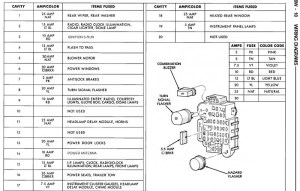 Fuse Box 96 Jeep Cherokee | Fuse Box And Wiring Diagram