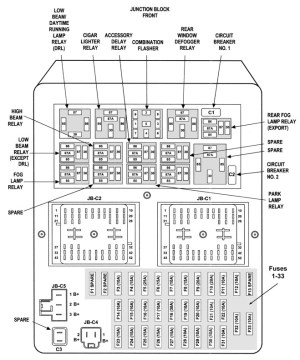 2006 Jeep Grand Cherokee Laredo Fuse Box Diagram | Fuse