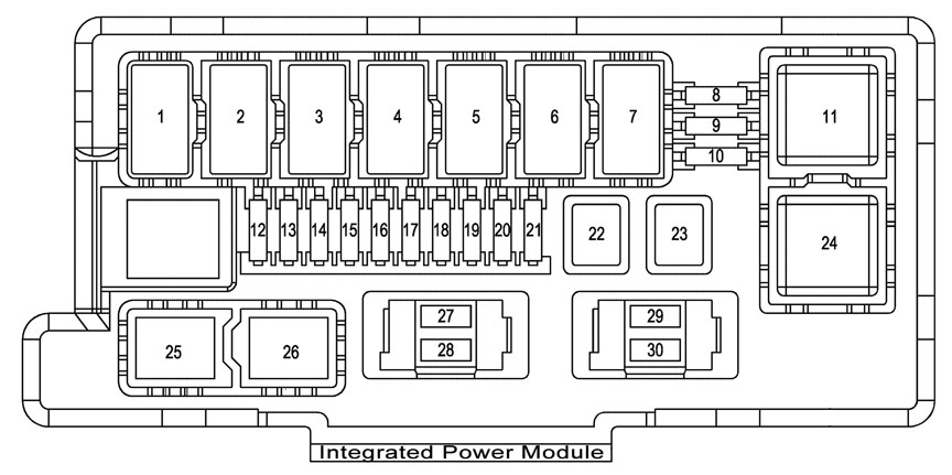Fuse Box Diagram For 2005 Jeep Grand Cherokee Fuse Box