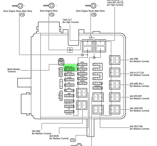 Lexus Rx330 Fuse Box. Lexus. Automotive Wiring Diagrams