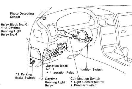 Lexus Es330 Fuse Box Diagram Lexus ES 300 Fuse Box Diagram