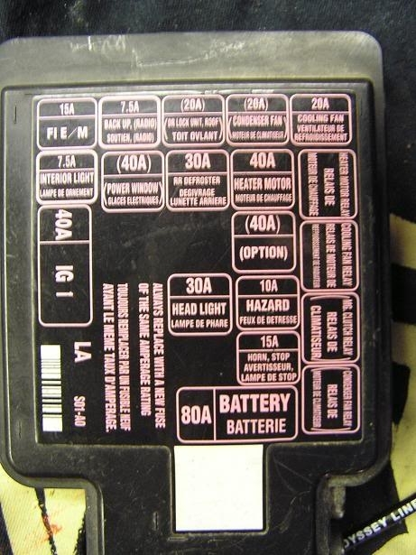 1996 To 2000 Honda Civic Fuse Diagram Car Interior Design