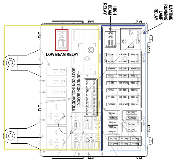 2003 jeep liberty fuse box diagram image details