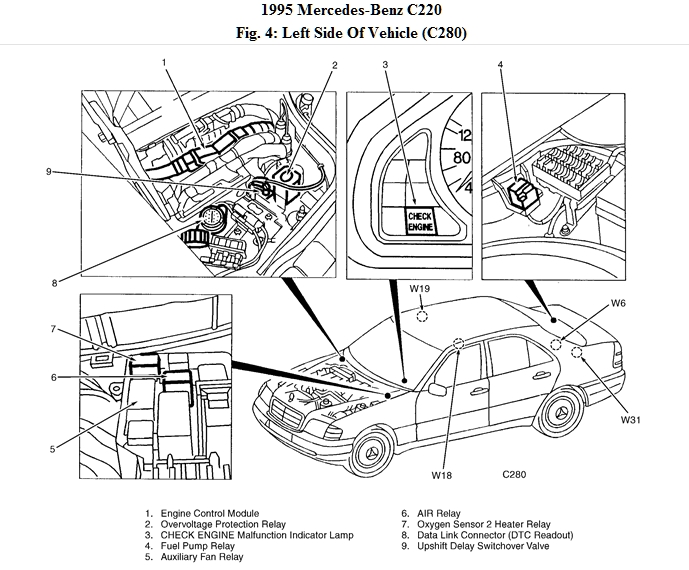 on harness chevy wiring engine diagramfroma