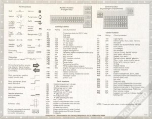 Ford Fiesta Wiring Diagram 2009  Wiring Solutions