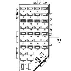 93 Ford Ranger Fuse Diagram Poulan 2375 Fuel Line Gdat Ortholinc De Box Auto Electrical Wiring Rh Caterpillar Motordiagramm Edu Tiendadiversey 2004
