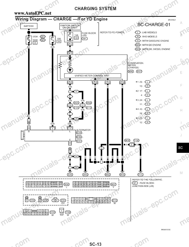 Nissan Primera Wiring Diagram Manual Nissan Wiring Diagram With