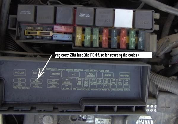 Box Diagram Likewise Jeep Grand Cherokee Fuse Box Diagram On 95 Jeep