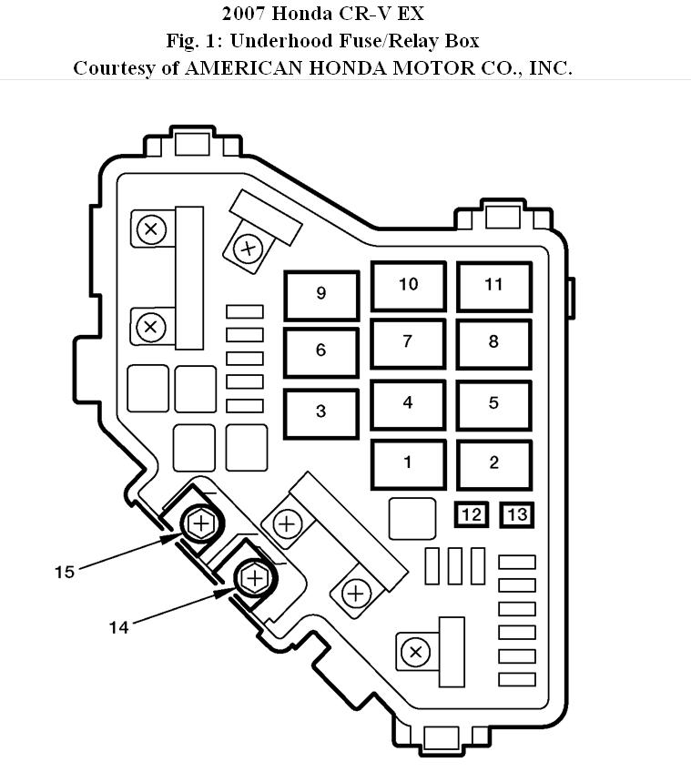 Honda Cr V 2008 Fuse Box Diagram