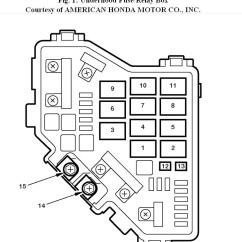 2007 Honda Civic Starter Wiring Diagram Alpine Iva D106 Auto Electrical 2006 Fuse Box For A