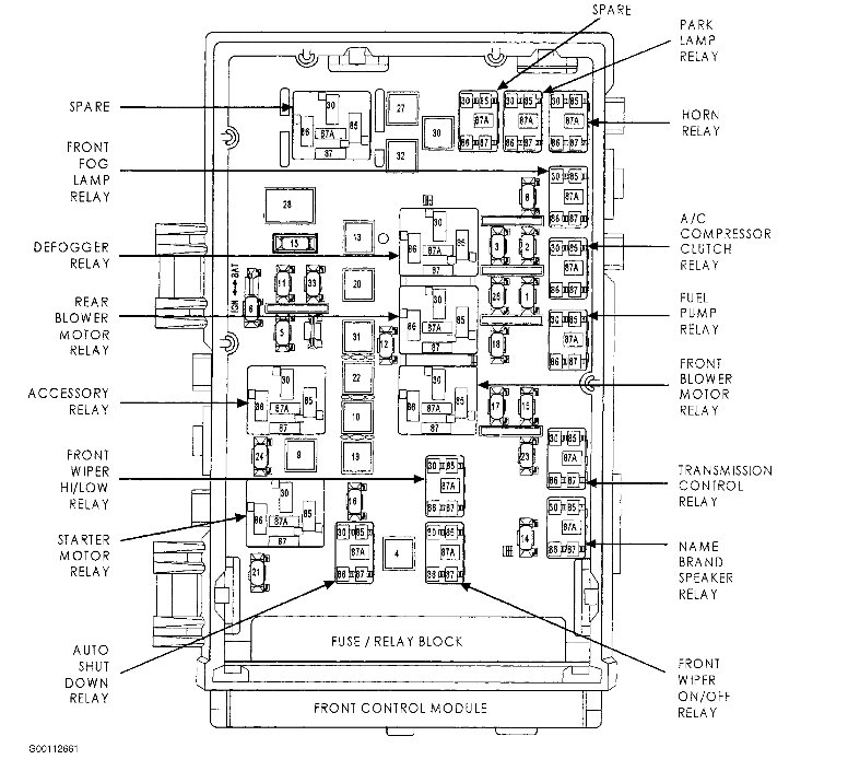 2002 Dodge Grand Caravan Wiring Diagram. Dodge. Auto