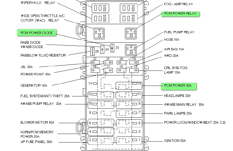 2009 Ford Explorer Fuse Box Diagram : 35 Wiring Diagram