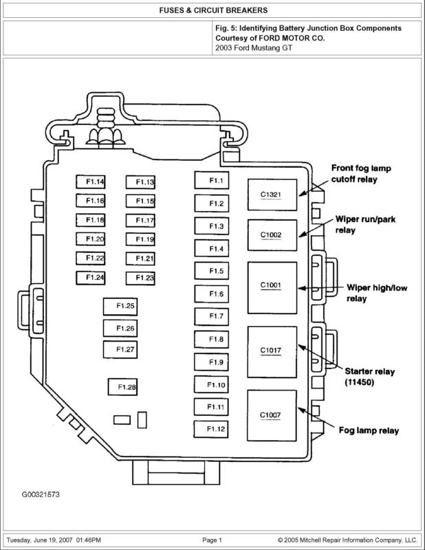 1999 Mustang Gt Fuse Box Diagram 1995 Mustang GT Fuse Box
