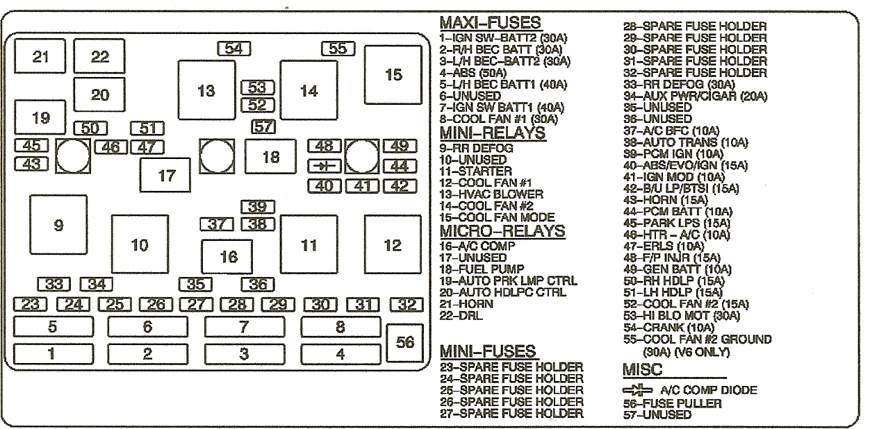 1995 pontiac grand am fuse box map