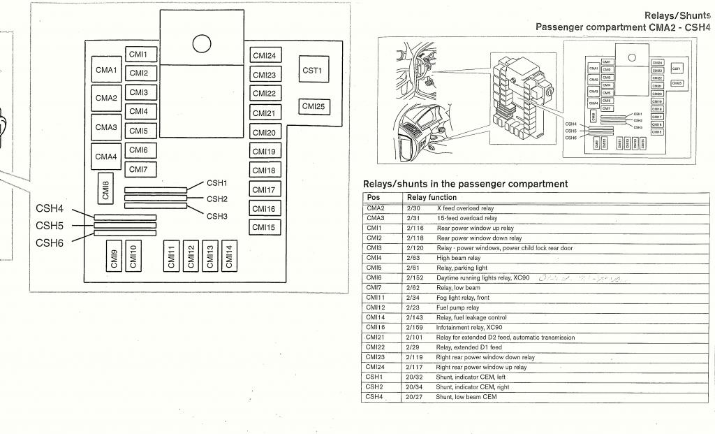 similiar 1999 volvo s80 fuse box diagram keywords in 2001 volvo s40 fuse box 1985 ford f150 fuse box location 1989 ford f150 fuse box \u2022 45 63 74 91 1985 ford f150 fuse box location at panicattacktreatment.co