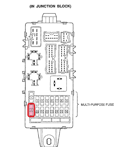 Similiar Mitsubishi Mirage Fuel Fuse Keywords Regarding Mitsubishi Diamante Fuse Box Diagram on 2000 Volvo S80 Engine Diagram