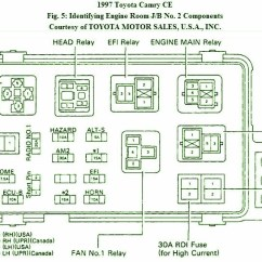 1991 Toyota 4runner Radio Wiring Diagram Ford 8n Generator 2003 Camry Fuse Box | And