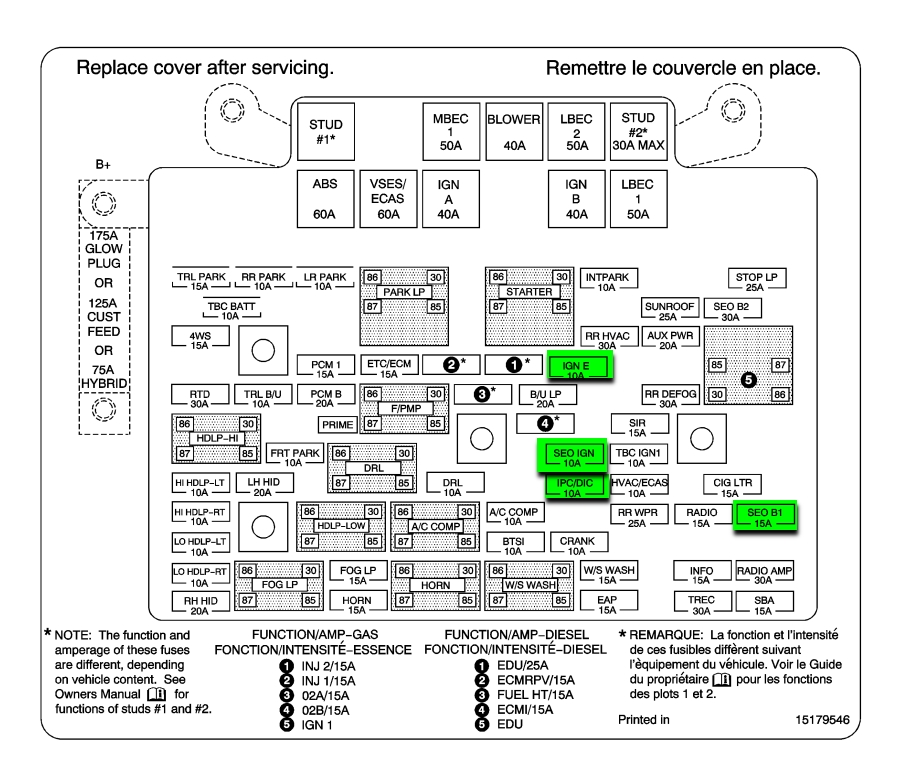 04 yukon fuse box electrical wiring diagrams rh cytrus co 2004 GMC Yukon Fuse Box Diagram 2010 GMC Sierra Fuse Box Diagram